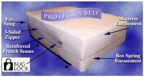 PROTECT-A-BED Bedding Encasement System